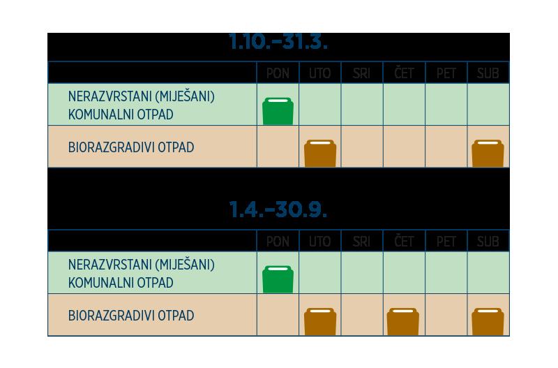 Raspored odvoza